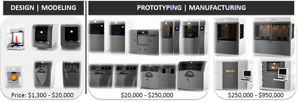 3D-Systems-3D-Printers