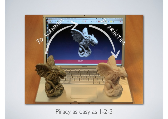 3d printing piracy