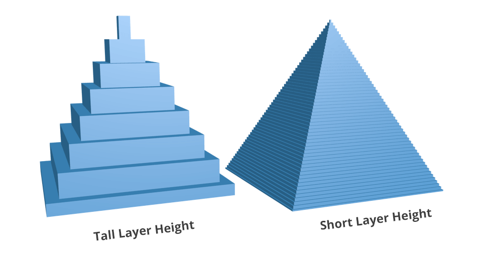 3d-printing-resolution-layer-height