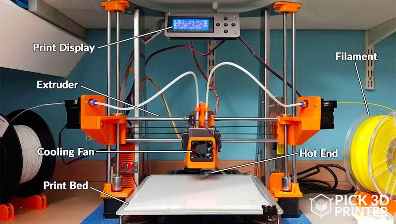 List of Major 3D Printer Parts