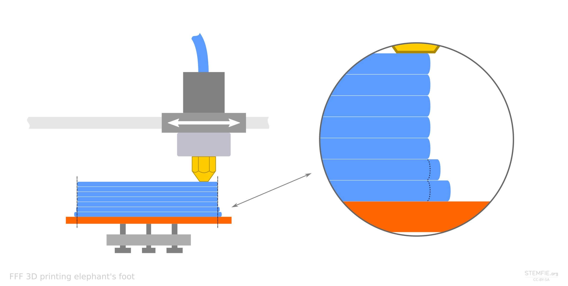 3D_printing_calibration_elephant (1)