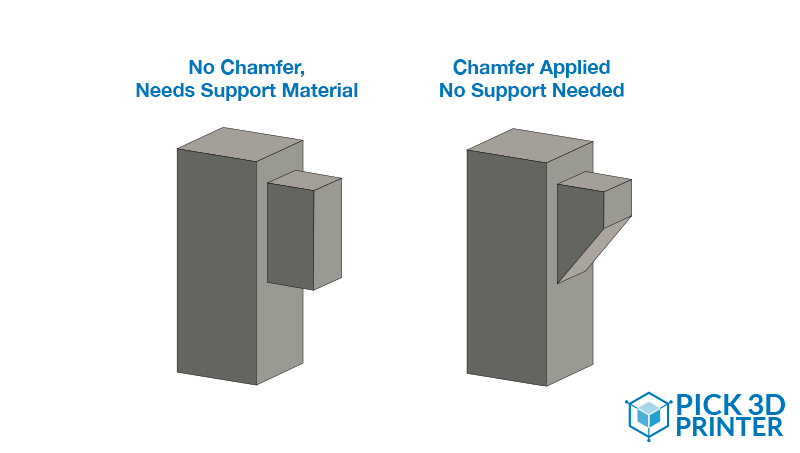 Use Chamfers for your Print