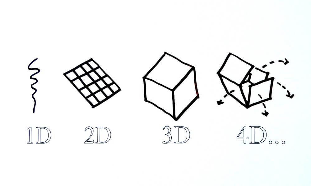 4d printing application