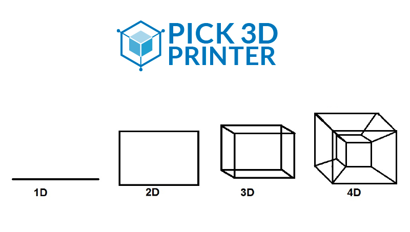What is the Working Principle of 4D Printing?