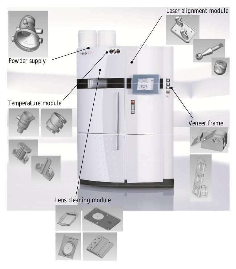 EOS Formiga P110 features