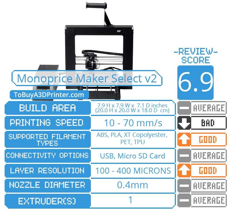Monoprice Maker Select V2 Specifications