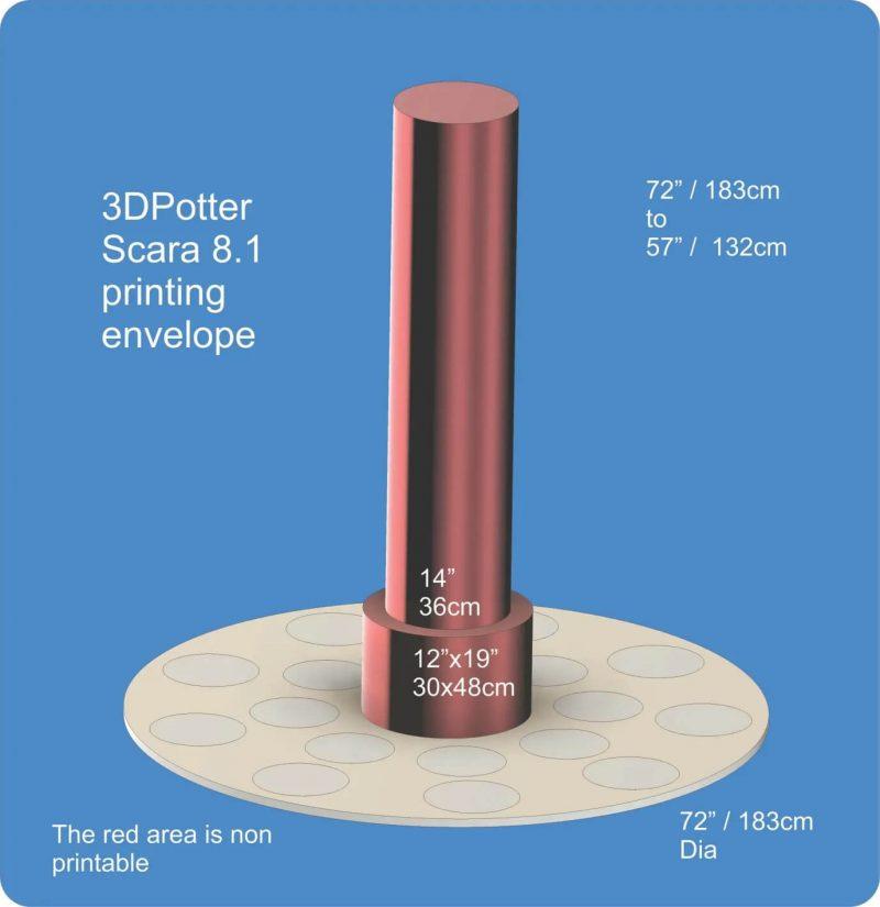 3D PotterBot Scara V4 spec