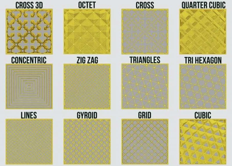 3D Printing Infill Styles and Uses