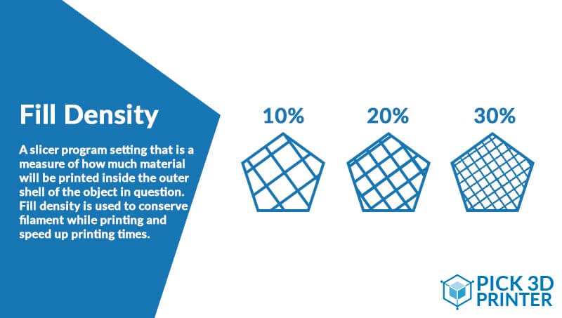 3D Printing Infill Percentage