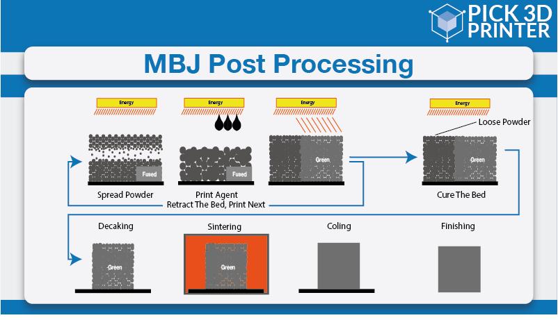 MBJ Post Processing