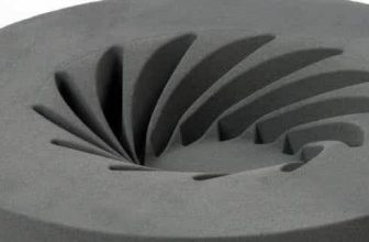 How Does A Sand 3D Printer Work