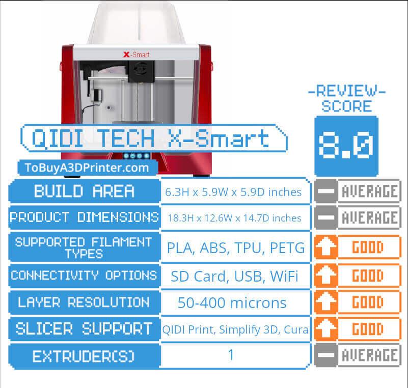 QIDI TECH X-Smart specs