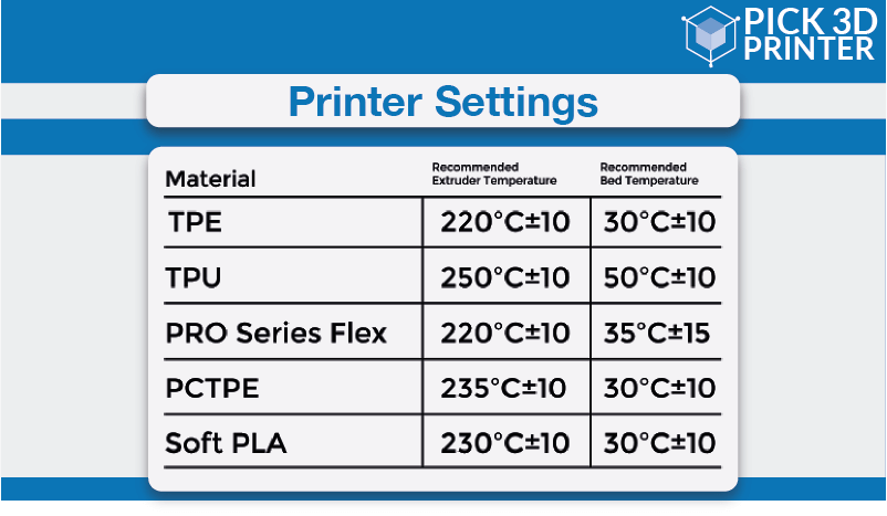 What Are The Printer Settings