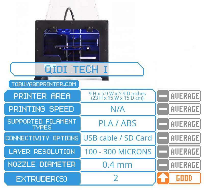Qidi Tech 1 specs